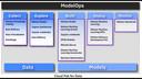 ModelOps use case: Cloud Pak for Data 4.0